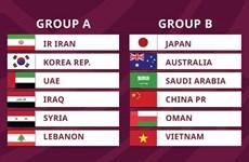 2022年世界杯亚洲区预选赛:越南与中国同组