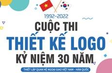 越韩建交30周年标志设计大赛正式启动