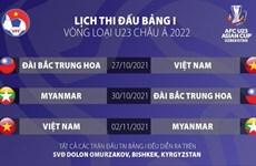 26名越南球员参加2022年亚足联吉尔吉斯斯坦 U23亚洲杯预选赛