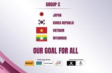 2022亚洲杯女足总决赛分组出炉:越南女足位列C组