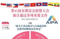 图表新闻: 第41届东盟一会联盟大会预计通过多项重要文件