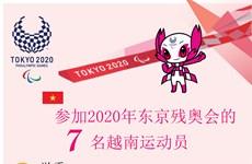 图表新闻:越南7名运动员参加2020年东京残奥会