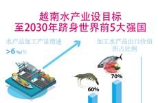 图表新闻:越南水产业设目标至2030年机身世界前5大强国