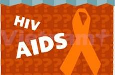 越南艾滋病防治工作取得较大成就