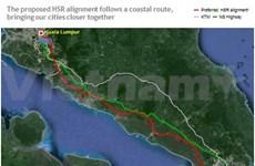 马来西亚通往新加坡高速铁路将于2015年兴建̣̣̣