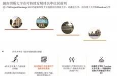 图表新闻:越南四所大学进入可持续发展大学排名