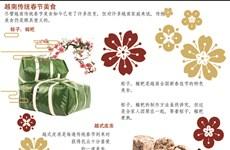 图表新闻:越南传统春节美食