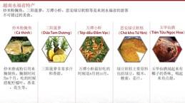 图表新闻:越南永福省特产