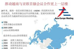 图表新闻:推动越南与亚欧首脑会议合作更上一层楼