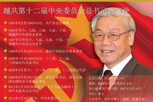 越共第十二届中央委员会总书记阮富仲