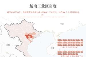 越南工业区密度