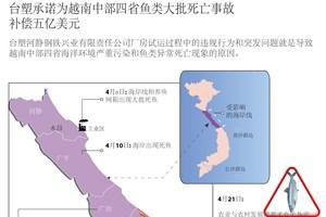 台塑承诺为越南中部四省鱼类大批死亡事故补偿五亿美元