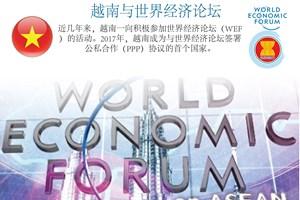 图表新闻:越南与世界经济论坛