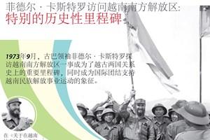 【图表新闻】菲德尔·卡斯特罗访问越南南方解放区: 特别的历史性里程碑