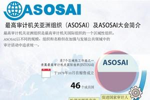 图表新闻:最高审计机关亚洲组织(ASOSAI)及ASOSAI大会简介