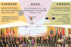 图表新闻:越南在最高审计机关亚洲组织(ASOSAI)中的地位