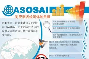 图表新闻:最高审计机关亚洲组织为亚洲各经济体的贡献