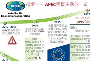 图表新闻:越南—— APEC积极主动的一员