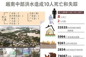 图表新闻:越南中部洪水造成10人死亡和失踪