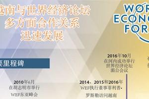 图表新闻:越南与世界经济论坛多方面合作关系迅速发展