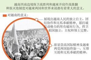 图表新闻:越南西南边境保卫战胜利和 越柬并肩作战推翻种族灭绝制度的重大意义