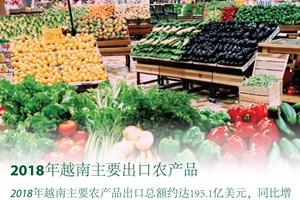 图表新闻:2018年越南主要出口农产品
