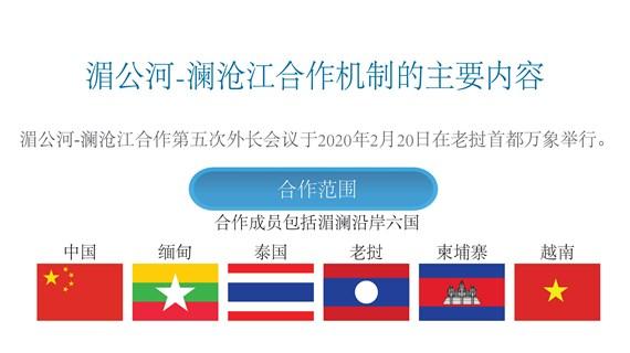 图表新闻:湄公河-澜沧江合作机制的主要内容