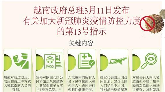 图表新闻:越南政府总理3月11日发布有关加大新冠肺炎疫情防控力度的第13号指示