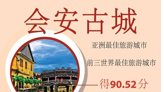 图表新闻:会安被评选为亚洲最佳旅游城市