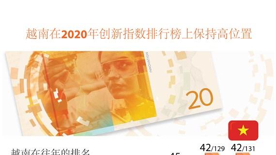 图表新闻:越南在2020年创新指数排行榜上保持高位置