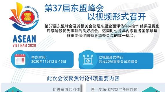 图表新闻:第37届东盟峰会 以视频形式召开