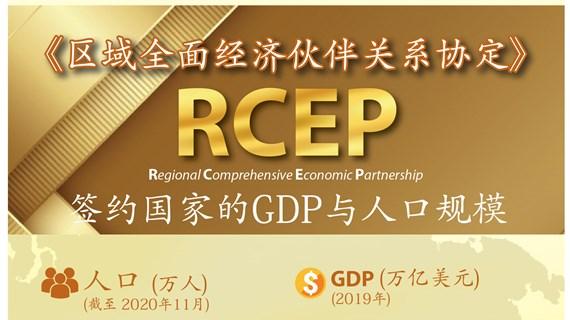 图表新闻:《区域全面经济伙伴关系协定》为签约国带来新机遇