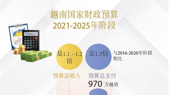 图表新闻:越南国家财政预算(2021-2025年阶段)