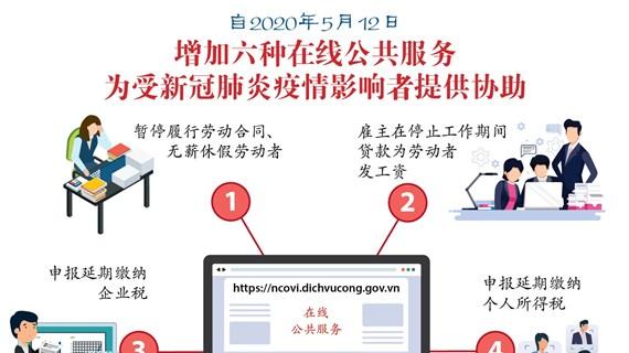 图表新闻:增加六种在线公共服务 为受新冠肺炎疫情影响者提供协助