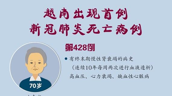 图表新闻:越南出现首例新冠肺炎死亡病例