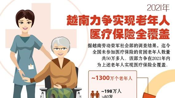 图表新闻:2021年越南力争实现老年人医疗保险全覆盖
