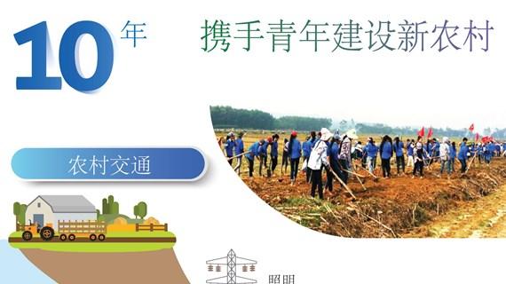 图表新闻:携手青年建设新农村