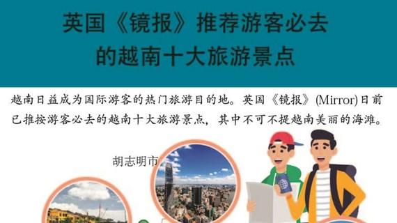 图表新闻:英国《镜报》推荐游客必去的越南十大旅游景点
