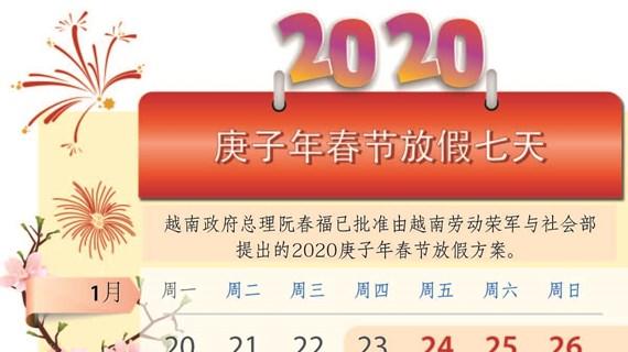 图表新闻:越南政府总理批准2020庚子年春节7天假方案