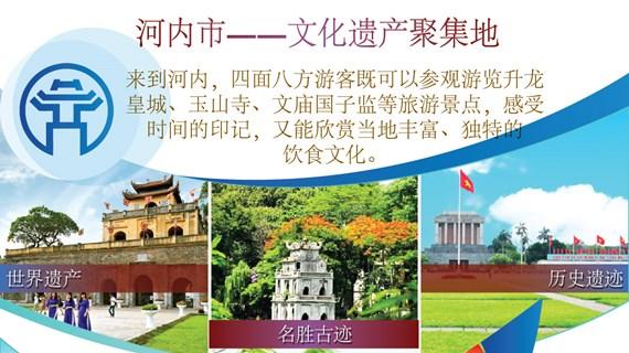 图表新闻:河内市——文化遗产聚集地