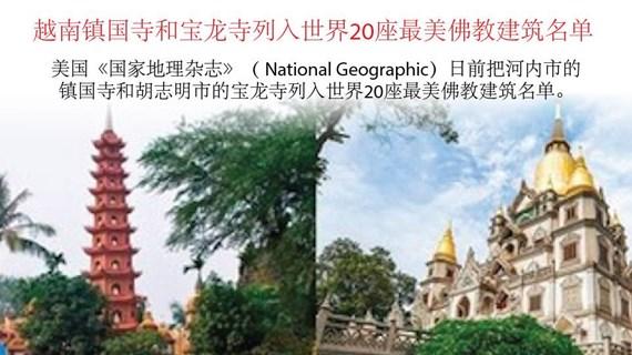 图表新闻:越南镇国寺和宝龙寺列入世界20座最美佛教建筑名单