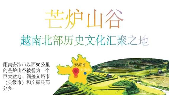 图表新闻:芒炉山谷——越南北部历史文化汇聚之地
