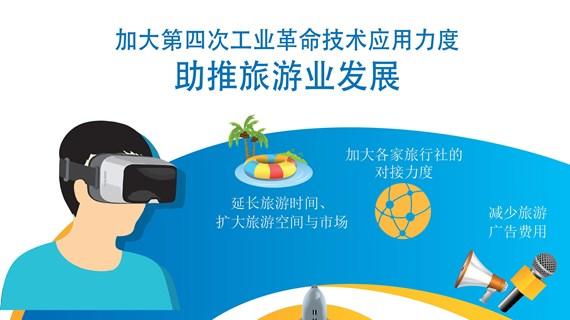 图表新闻:加大第四次工业革命技术应用力度 助推旅游业发展