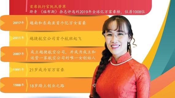 图表新闻:越捷总经理阮氏芳草荣获2019航空100奖