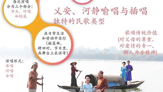 图表新闻:乂安、河静喻唱与插唱——独特的民歌类型