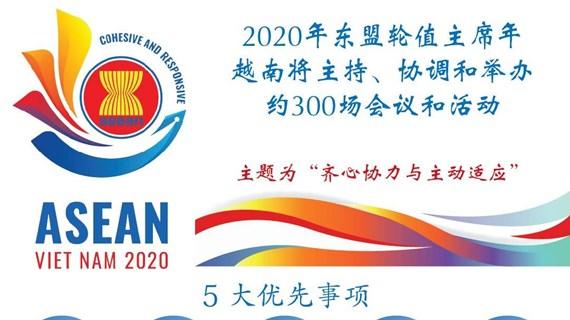 图表新闻:2020年东盟轮值主席年越南将主持、协调和举办约300场会议和活动