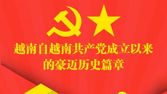 图表新闻:越南自越南共产党成立以来的豪迈历史篇章