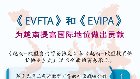 图表新闻:《EVFTA》和《EVIPA》 为越南提高国际地位做出贡献