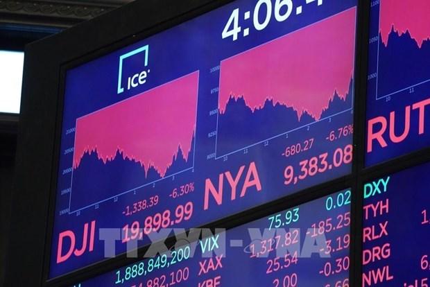 2020年国际十大经济热点新闻 hinh anh 8