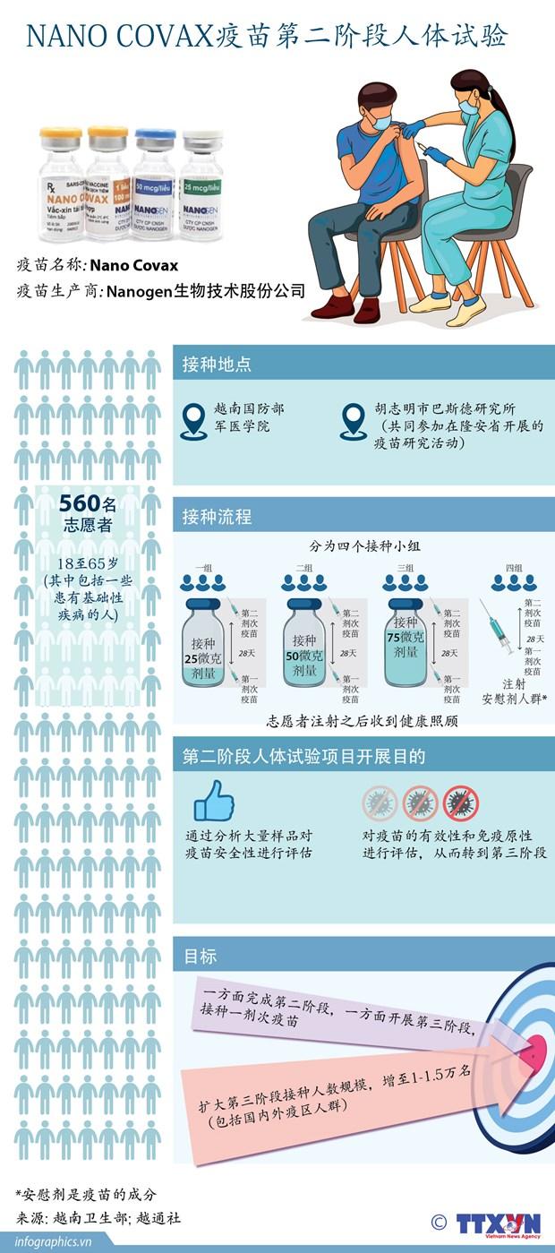 """新冠疫苗—助力人类长期且有效防控疫情的""""武器"""":越南的新冠疫苗研发神速(一) hinh anh 1"""